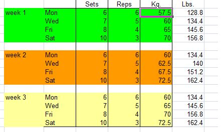smolov jr bench results exrx net view topic my 3 weeks of smolov jr results
