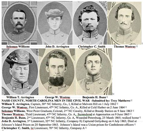 Nash County Records Civil War 1861 1865 Nash County Ncgenweb