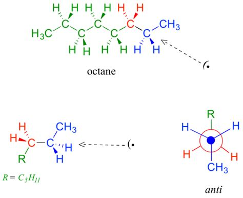 Drawing Newman Projections by 3 1 Conformations Of Open Chain Organic Molecules