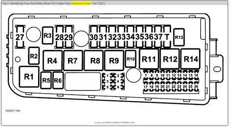 manual    saab  fuse guide saab     fuse box diagram auto genius
