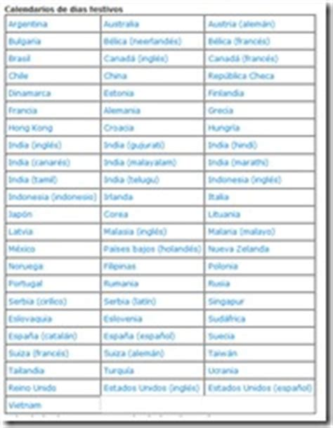 list of all european countries in alphabetical order