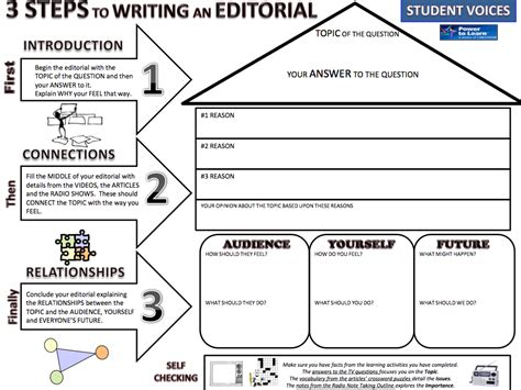 Writing An Editorial Template editorials parcc writingresources