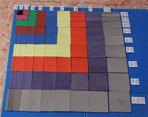 Cubung Platina 180 best images about montessori math ideas on