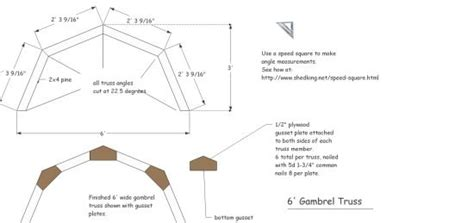 gambrel roof design shed roof building a shed roof roof framing