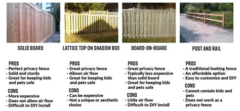 fence boards ultimate guide jay fencing