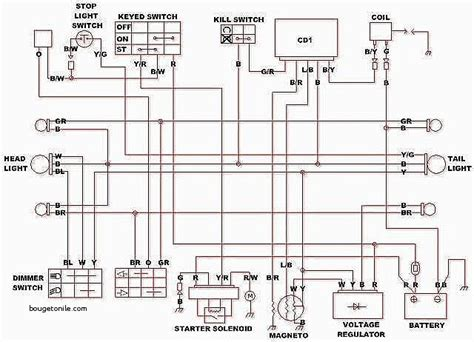 50cc gy6 engine wiring diagram wiring diagram with