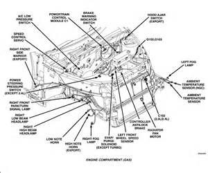 2006 pt cruiser engine diagram 2005 pt cruiser engine wiring harness cruiser