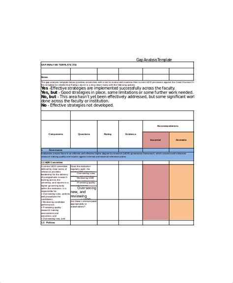 4 gap analysis spreadsheet templates free sle