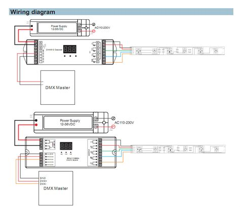 xlr dmx to rj45 wiring diagram cat5 wiring diagram wiring