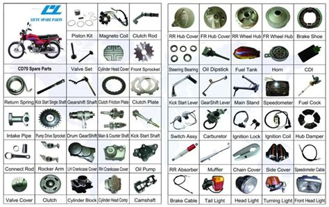 Spare Part Honda bike parts price list auto hobby