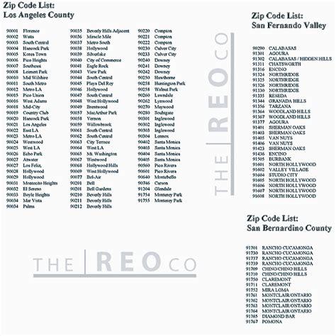 us area code from pakistan archives shelltracker
