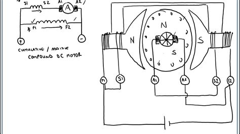 compound dc motor wiring diagram wiring diagram with