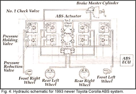 repair anti lock braking 1997 toyota corolla parking system helpful tech tips from car repair professionals