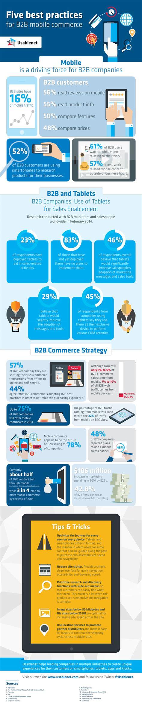 mobile b2b mobile b2b 5 best practices btobmarketers fr