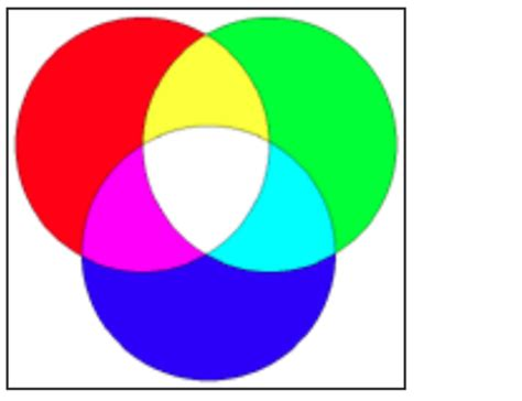 diod thu quang c 225 c loại cảm biến của m 225 y ảnh tạp ch 237 nhiếp ảnh