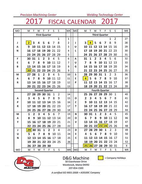 fiscal calendar calendar fiscal week driverlayer search engine