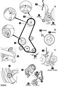 Opel Corsa Engine Diagram How To Replace Timing Belt On Vauxhall Opel Combo C 1 7 Di