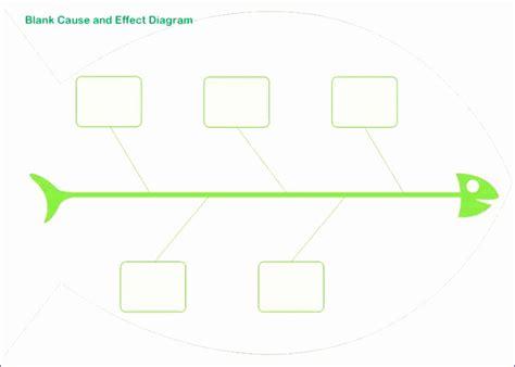 fishbone diagram exles ppt fishbone template ppt free