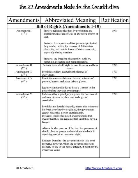 Amendment Worksheet Answers by 27 Amendments Worksheet Photos Getadating