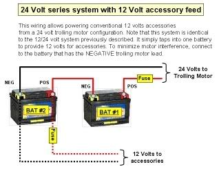 how to hook up 24 volt battery diagram hooking up to a 24v system outdoor gear forum in depth
