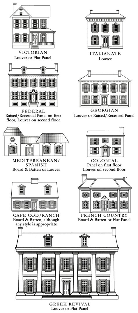 types of architectural styles photo system learning blogs and upcoming photo stock blogs