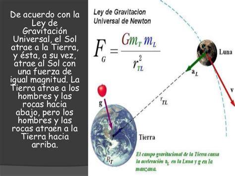 la ley de la ley de la gravitaci 243 n universal
