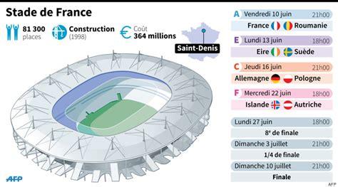 Calendrier Stade De Programme Tv Matches Groupes Stades Tout Ce Qu Il