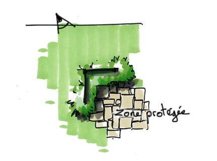 Amenagement Jardin Avec Vis A Vis by 3 Solutions Pour Se Cacher D Un Vis 224 Vis Au Jardin