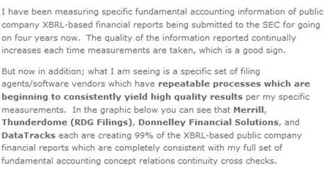 quality concerns for xbrl leader? workiva (nyse:wk