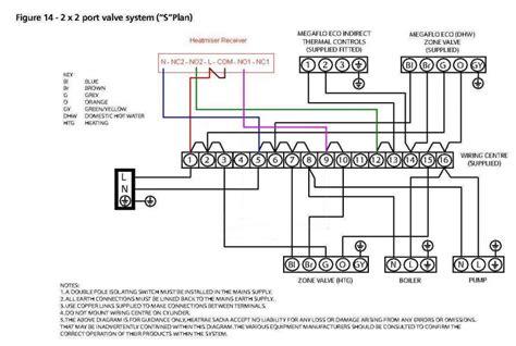megaflo wiring diagram y plan wiring diagram and schematics