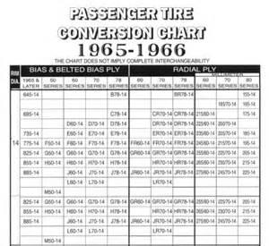 Car Tire Size Chart Tire Conversion Chart Tire Chart Jpg Trailer Running Gear