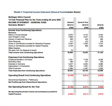 Projected Income Statement Template Free sle projected income statement template 11 free
