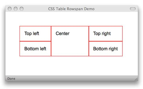table layout with css div sitepoint premium