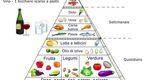 piramide alimenti piramide alimentare dieta mediterranea colle petrito