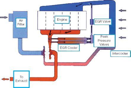 egr valve diagram egr wiring diagram foxbody egr get free image about