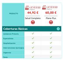 cuadro medico de generali coberturas seguro m 233 dico generali calcular precios