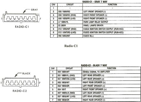 2001 jeep radio wiring diagram agnitum me