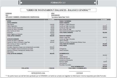 formato 3 1 sunat formatos de 3 1 inventarios y balances sunat