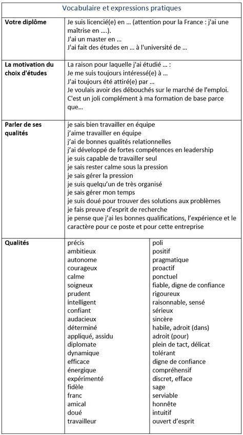 Formulaire De Cv En Francais by Les 25 Meilleures Id 233 Es De La Cat 233 Gorie Cv A Remplir Sur