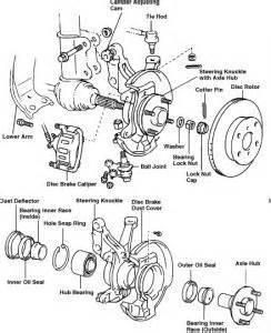 1994 toyota corolla front wheel bearing replacement: drive