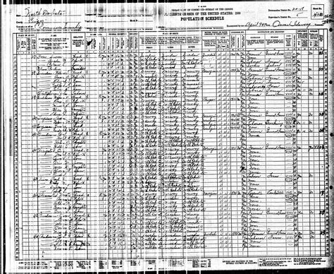 Us Census Records Romness Township Census Records