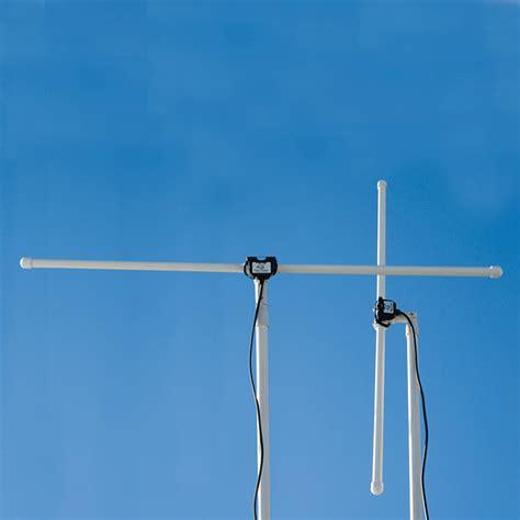 Caravan Awnings Direct Antennas Amp Spares