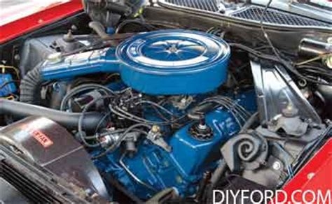 introduction to ford 351 cleveland engines: performance guide
