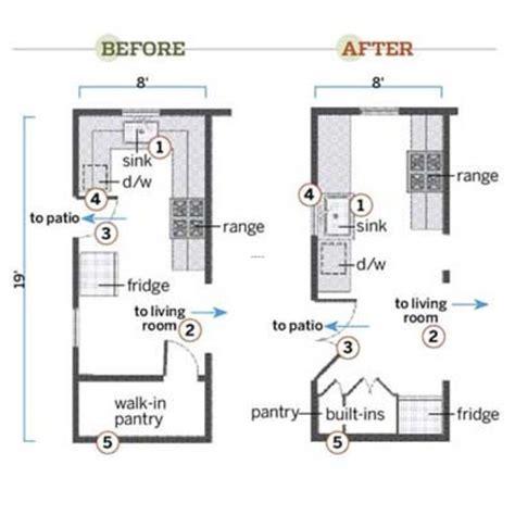 galley kitchen layout design afreakatheart planning the layout of my galley kitchen design bookmark