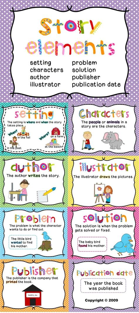 story elements themes story elements posters story elements posters decoding