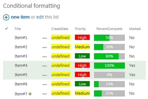 ctx sharepoint list conditional formatting us versus