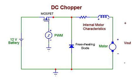 function of freewheeling diode in chopper freewheeling diode in chopper 28 images single phase half wave circuit with rl and rle load