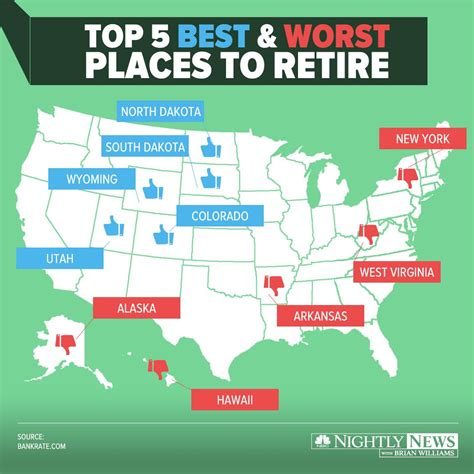 best states to work in best states to retire in for tax purposes myideasbedroom com
