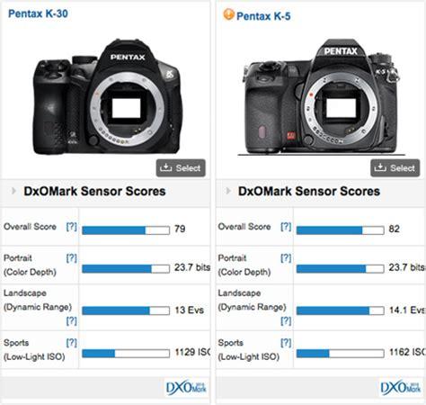 pentax k 30 review dxomark
