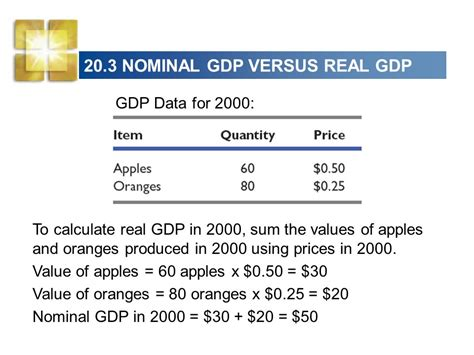 nominal vs real gdp real gdp calculator
